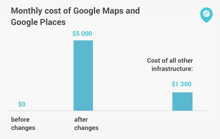 Farewell, Google Maps | In der Apotheke