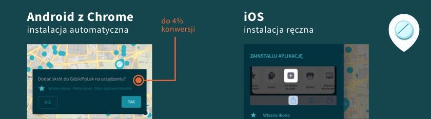 Screeshot informacji o możliwości instalacji PWA na Android i iOS